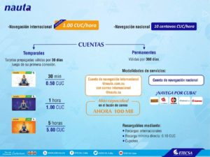 ETECSA GUIDE ON PRICES