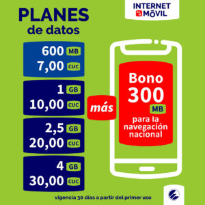 mobile internet in cuba - data plans